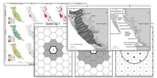 An assortment of figures from the paper, Quantifying marine mammal hotspots in British Columbia, Canada