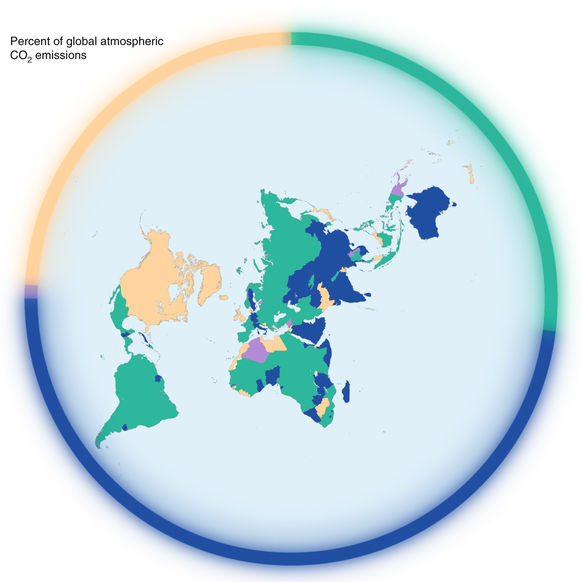 Figure 2: Global atmospheric CO2 emissions by category of constitutional provisions for environmental protection.