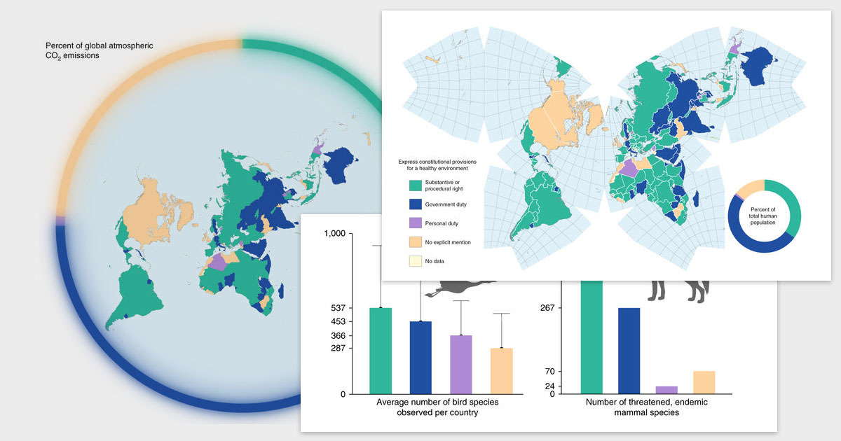Cover image from Nature Ecology and Evolution with figures and maps